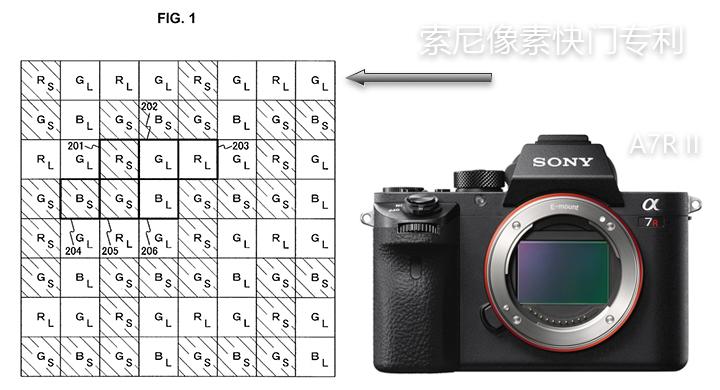 壹周新闻汇:没有LCD的相机一样拍照