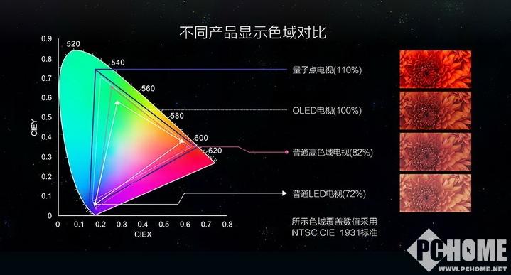 满足电竞一切可能 三星曲面电竞CFG70评测
