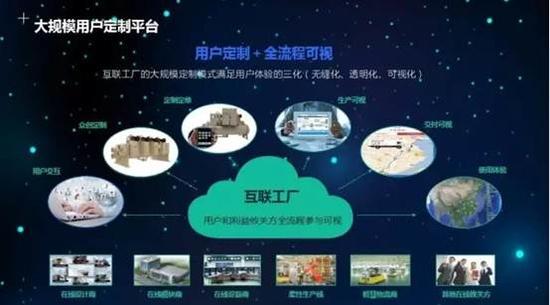 六张图看懂世界第一个中央空调互联工厂