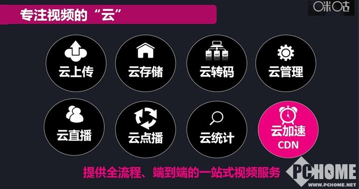 大连接:咪咕视频云布局VR产业战略平台