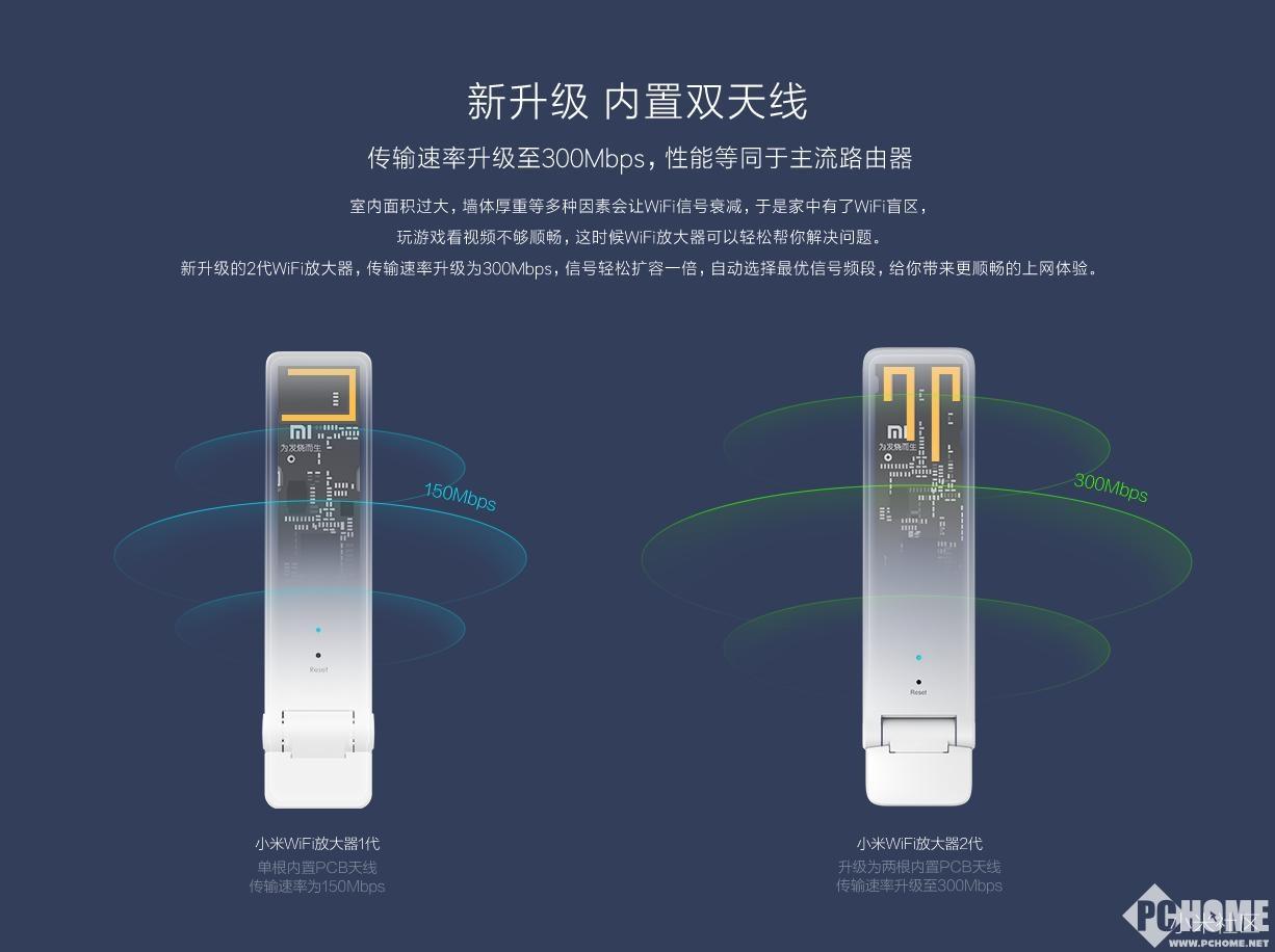 小米wifi放大器2发布 传输速率翻倍