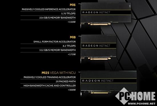 AMD新款显卡露面 RX500将于GTX1080正面对撼