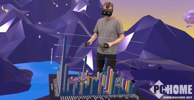 LookVR带来颠覆性数据可视化研究方式