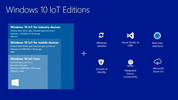 1509659381_windows10iot_story.jpg