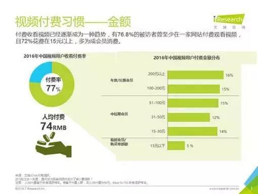 新春第一发|那些年我们追的广告,为什么在移动互联网时代失效了?-焦点中国网