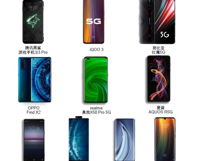 盘点2020开年5G旗舰 竟已发布这么多款